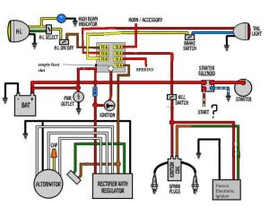 G&M Choppers  wiring diagrams xs 650