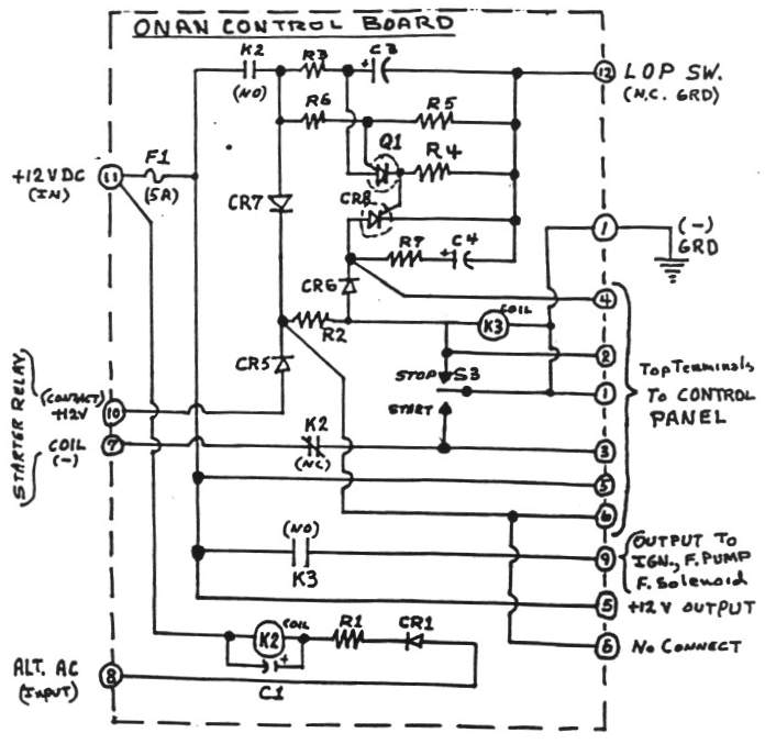 Wiring Diagram For Onan Generator 4500 - Auto Electrical ... on