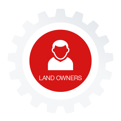 land-owners