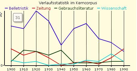 Statistik Notizbuch