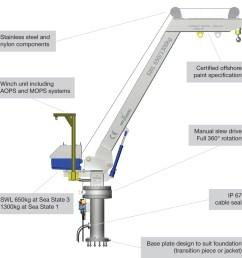 crane diagram2 [ 1204 x 1237 Pixel ]
