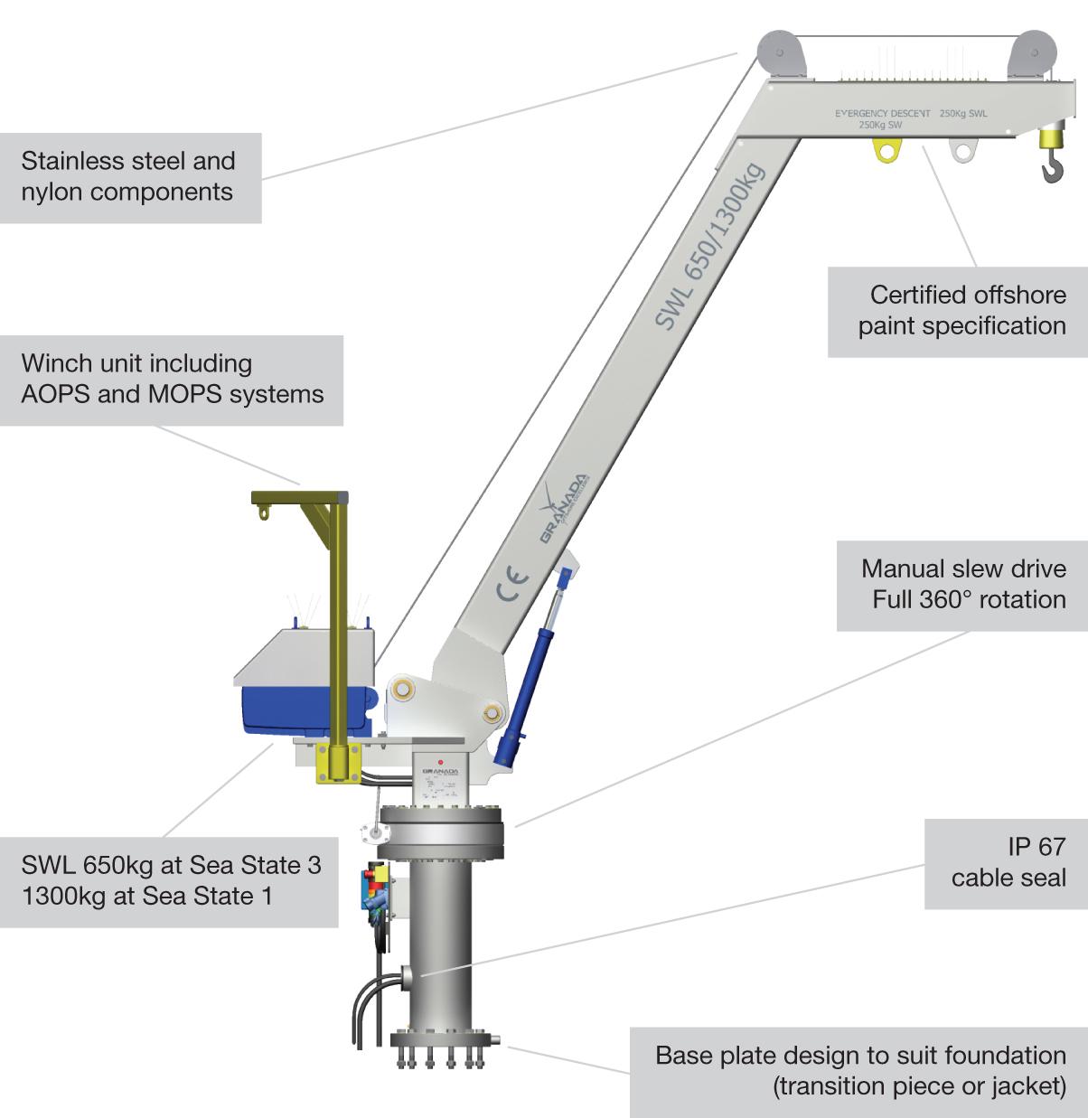hight resolution of crane diagram2