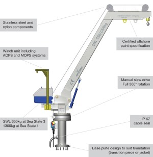 Wind Turbine Transition Piece Davits | Granada