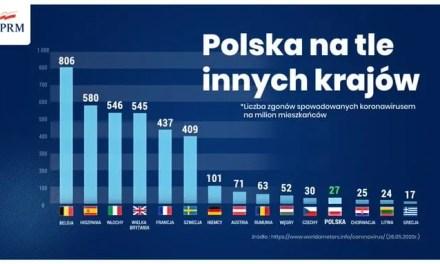 IV etap znoszenia obostrzeń, nowy budżet Unii Europejskiej. [Wideo]