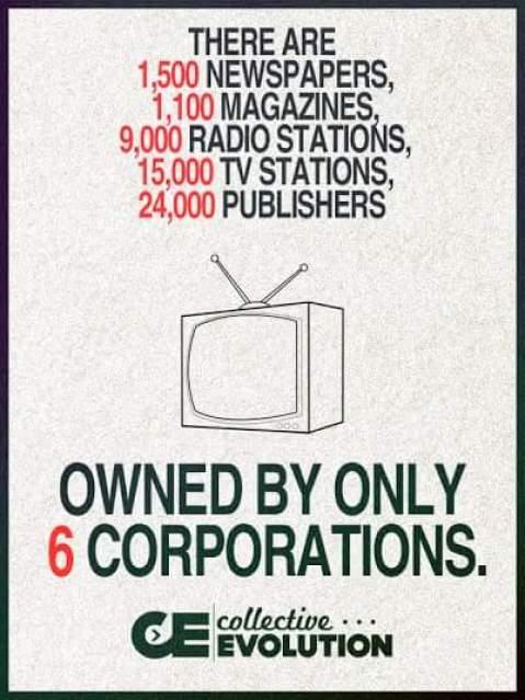 Zionist media monopoly