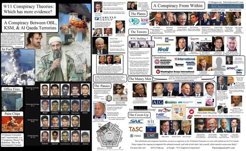 The real conspirators of 9-11