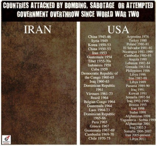 IRAN the Warmonger