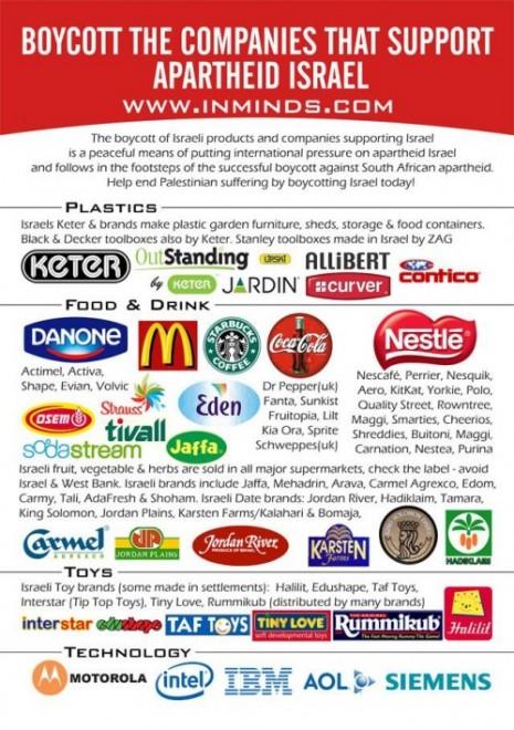 Boycott all companies