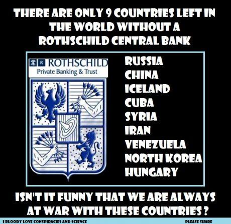 rothschild-banks