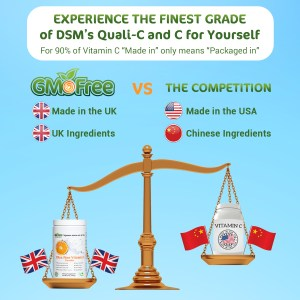 Vitamin C Made in the UK Versus Made in China