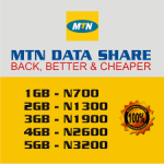 MTN Data Bundle: How To Share Or Transfer Data From One Phone To Another