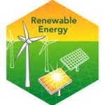 Renewable Energy: Different Types Of Alternative Energy, Their Advantages And Setup