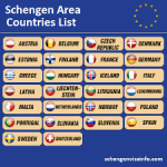 How To Apply For A Schengen Visa, The Requirements And All You Must Know With The Fees