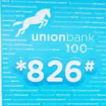 How To Activate Union Bank Transfer Code And Use For Different Transactions