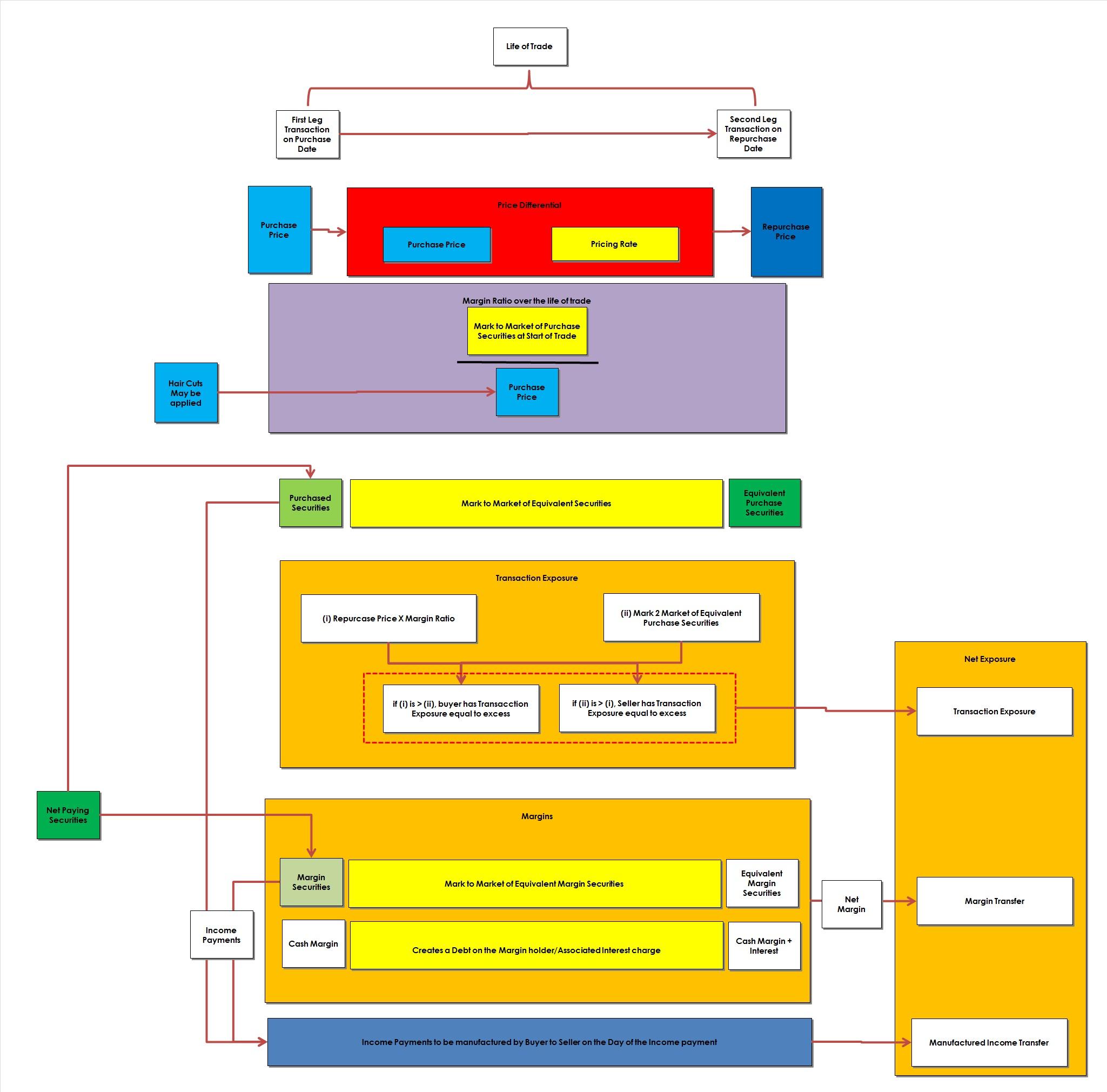 exchange 2013 mail flow diagram 1999 holden rodeo radio wiring gmra gmraindonesia