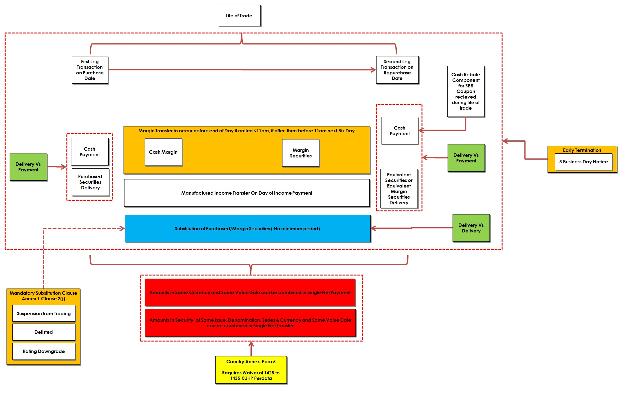 exchange 2013 mail flow diagram 2001 pt cruiser radio wiring gmra gmraindonesia
