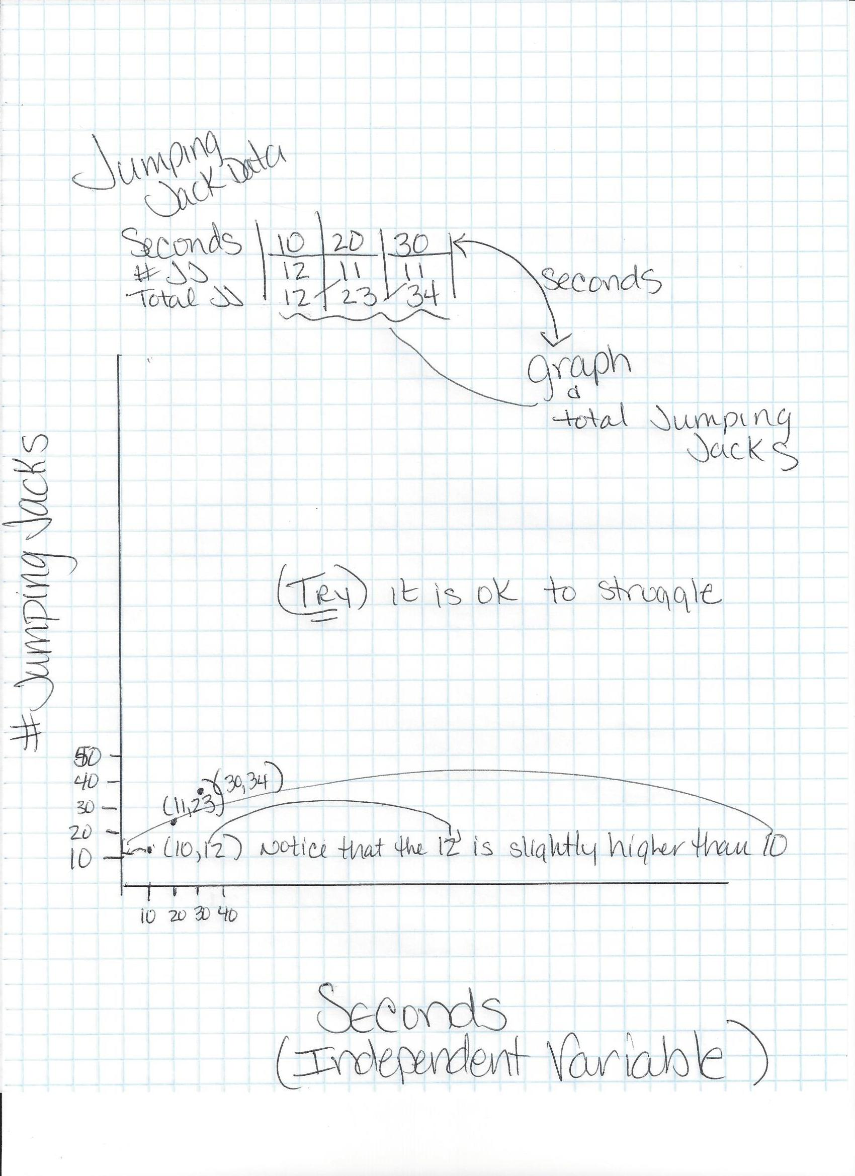 hight resolution of Variables and Patterns - 6TH GRADE MATH