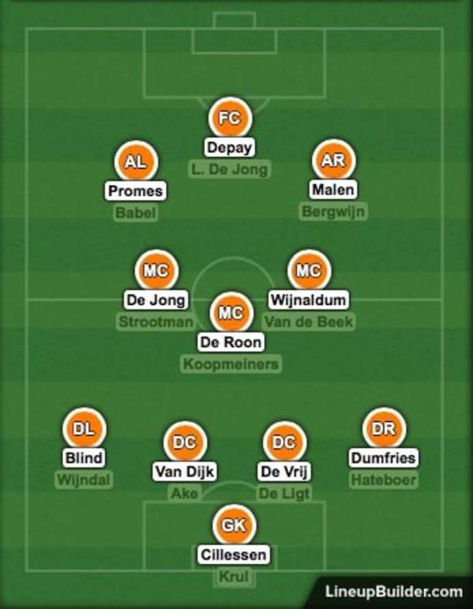 The depth of the Holland team