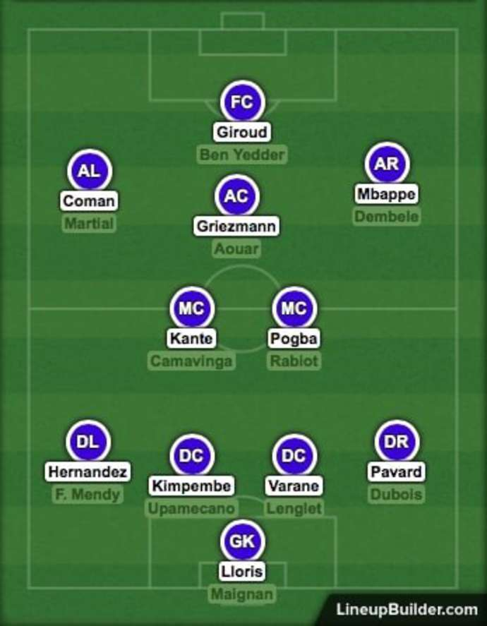 The depth of the France team
