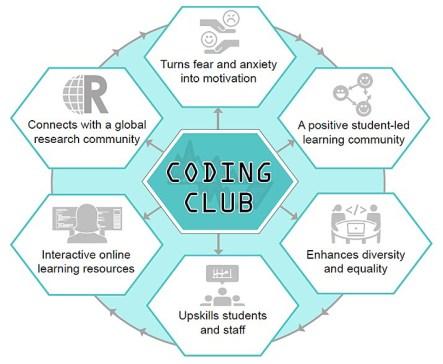 coding-club-benefits.jpg