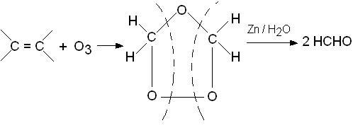 Addition of nitric acid,acetyl chloride,nitrosyl chloride