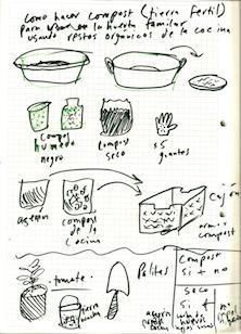 Elementos de compostaje para jornada educativo con niños.