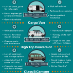 Build Your Van Ultimate Guide To Your Diy Campervan Conversion