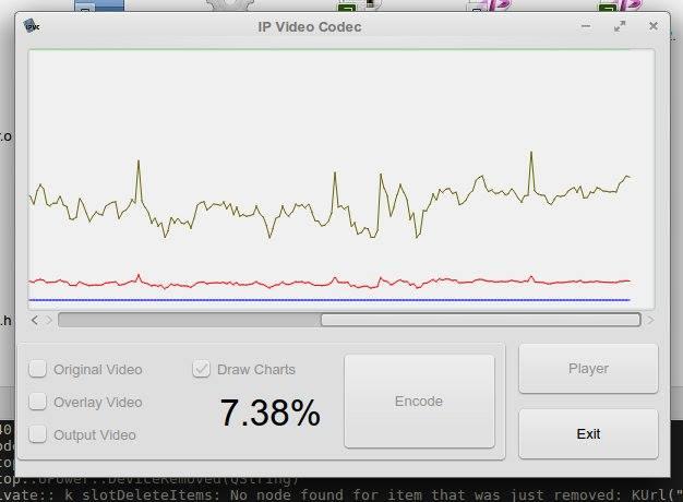 IPVC Snapshot 3