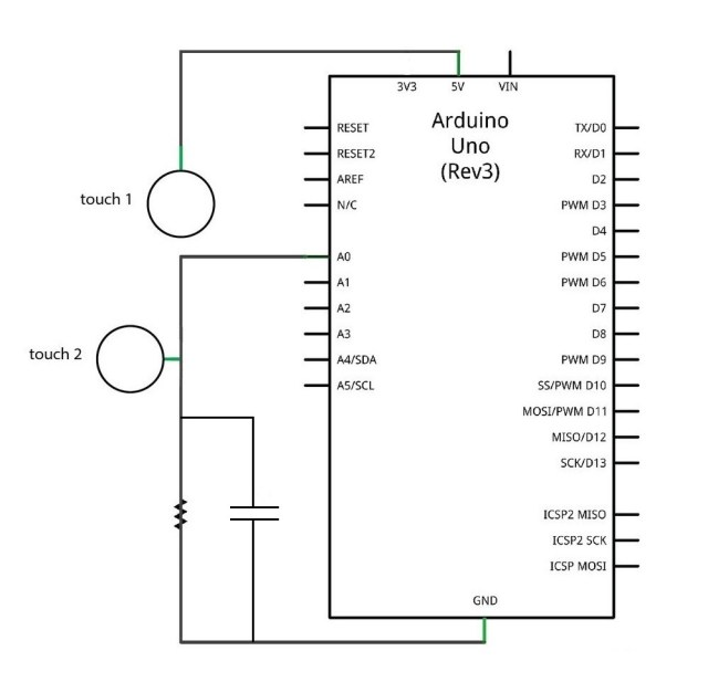 GSR using Arduino