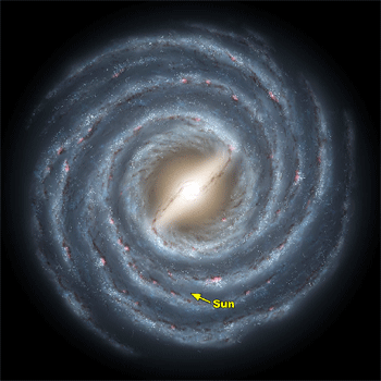 galaxy-sun