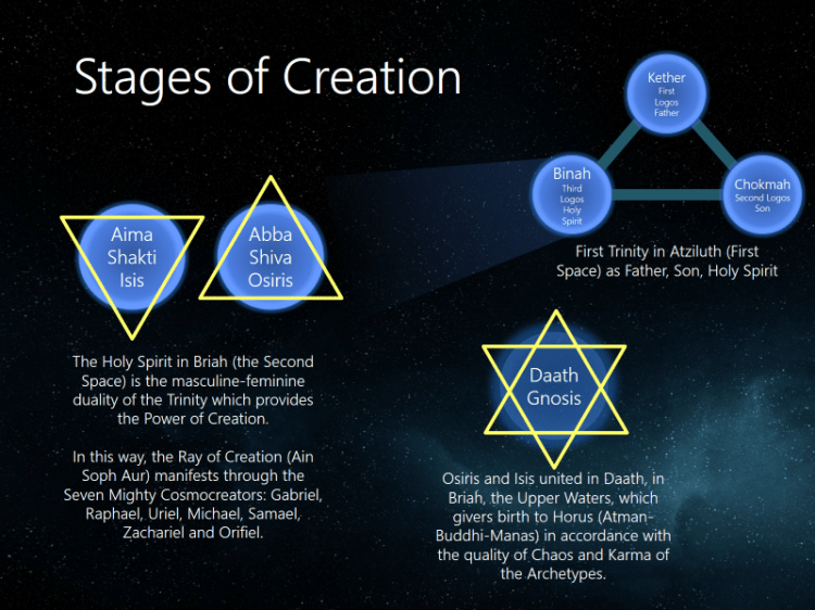 pistis_sophia_and_yaldabaoth_stages_of_creation_lr