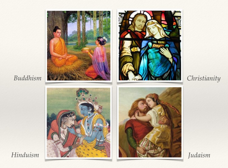 four-main-religions