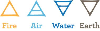four-elements