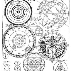 New Jerusalem Diagram Pharynx Unlabeled Fifteen Rosicrucian And Qabbalistic Diagrams Chapter 32 Gnostic Table Xi