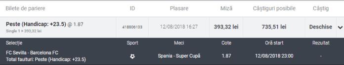 Super Cupa Spaniei