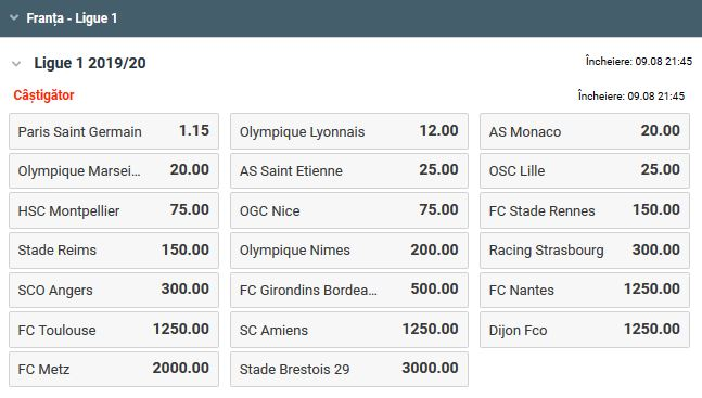 Ligue 1 2019/2020 cotele la pariuri antepost