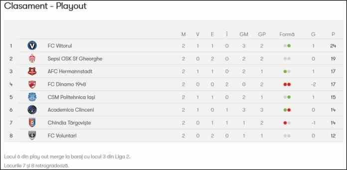 Liga 1 se reia vineri 12 iunie