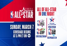 Ponturi All Star Game NBA 2021