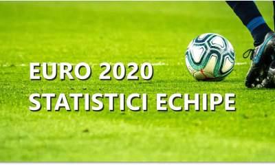 Statistici echipe EURO 2020