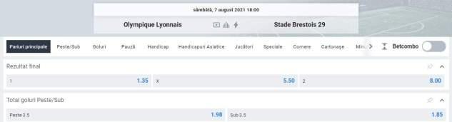 Ponturi pariuri Lyon vs Brest