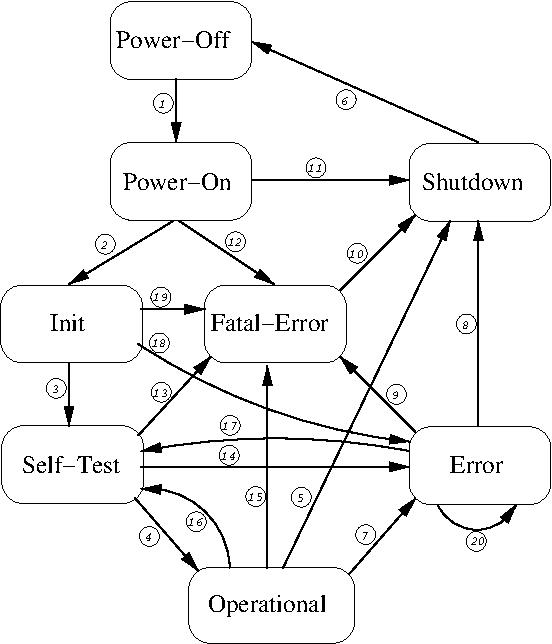 LIBGCRYPT REFERENCE MANUAL PDF