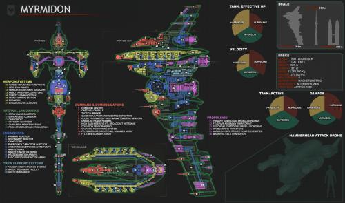 small resolution of myrmidon battlecruiser eve online diagram