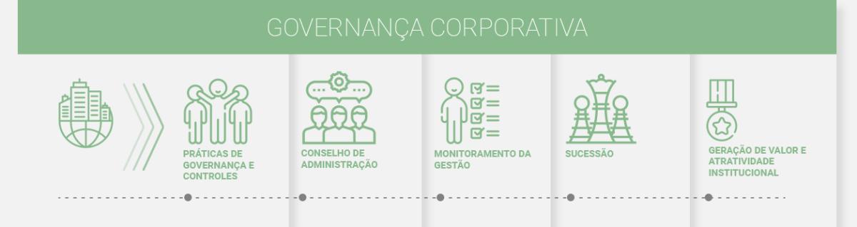 Tabela de Serviços - Governança Corporativa - Go4! Consultoria