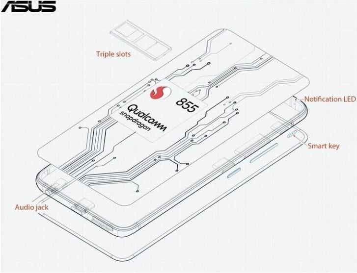 ZenFone 6: jack pentru căşti, hardware high-end şi cameră