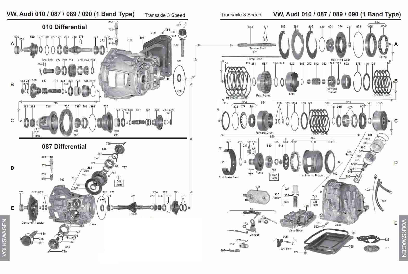 010 Transmission parts, repair guidelines, problems, manuals