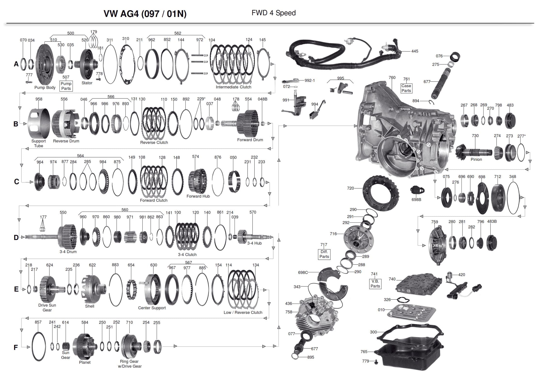 AG4 Transmission parts, repair guidelines, problems, manuals