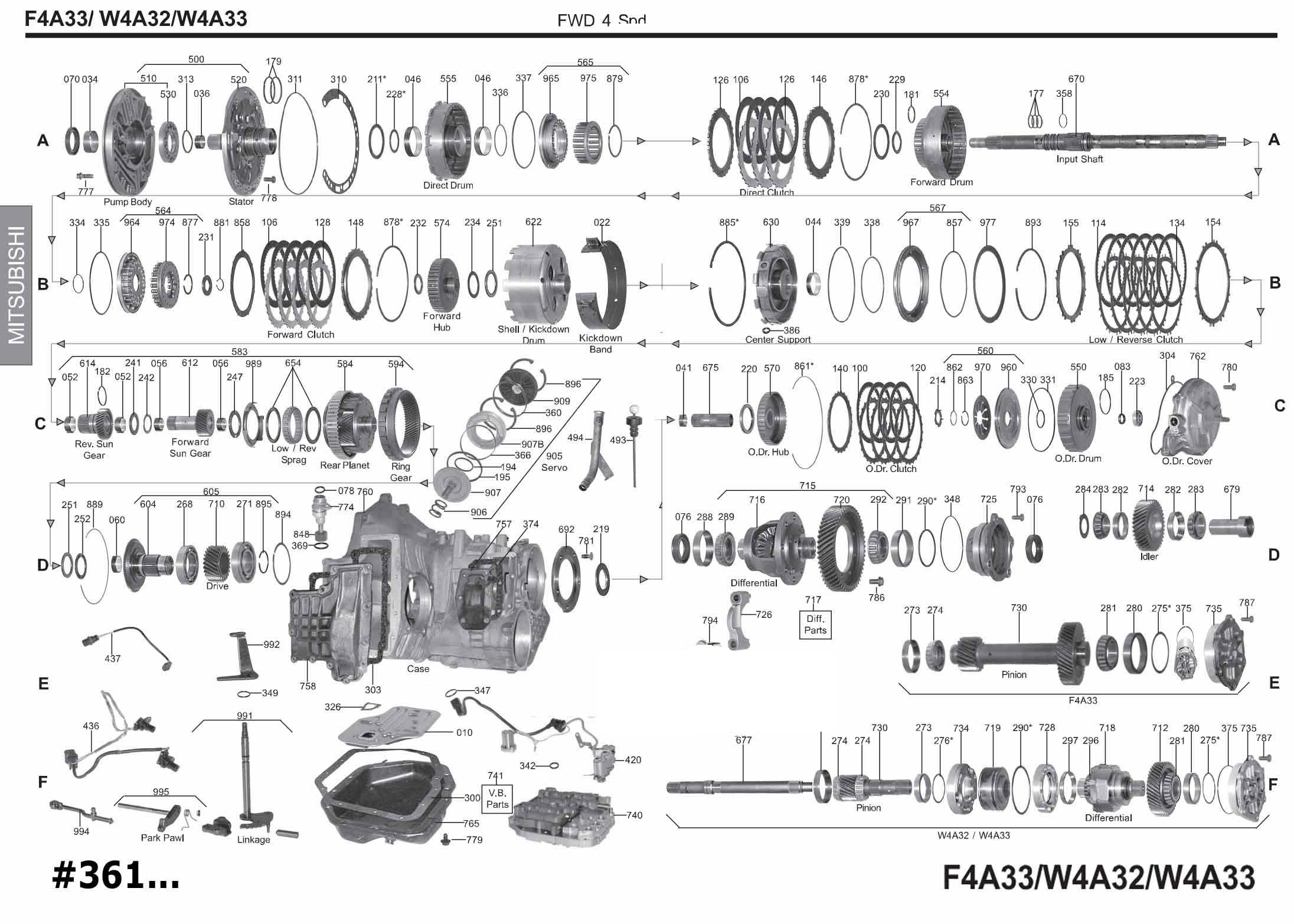F4A33 Transmission parts, repair guidelines, problems, manuals