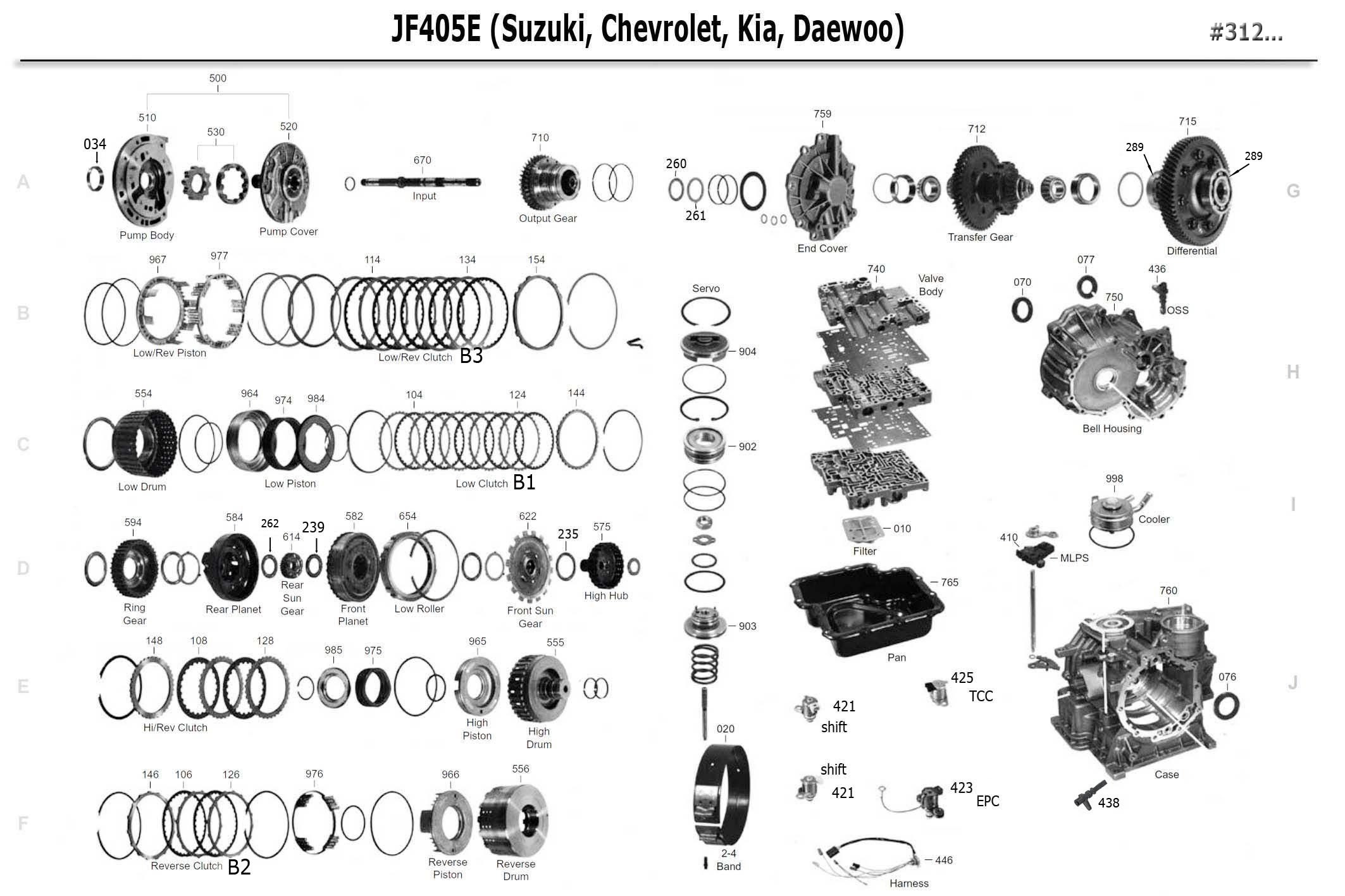 JF405E Transmission parts, repair guidelines, problems