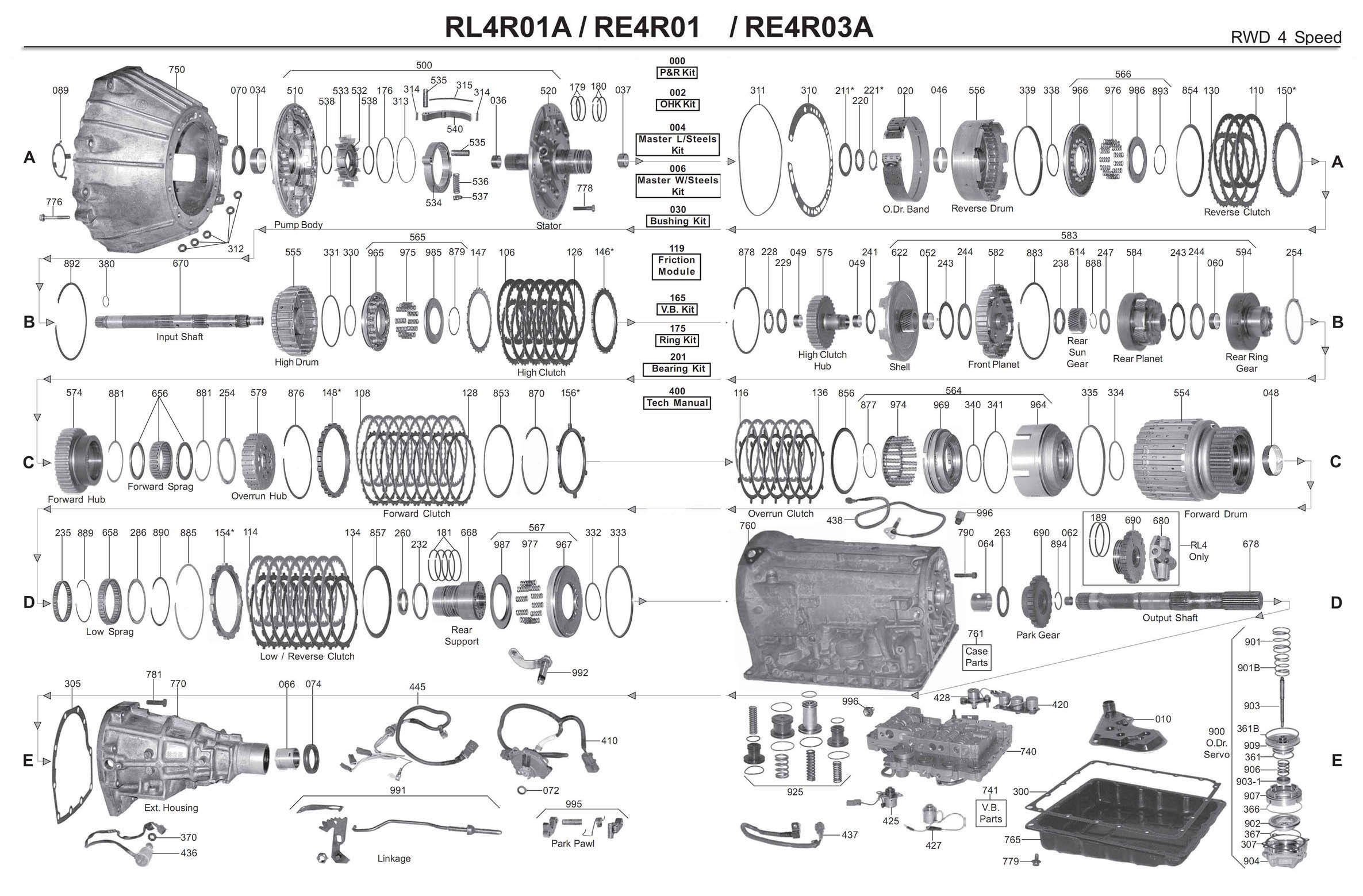 RE4R01A Transmission parts, repair guidelines, problems