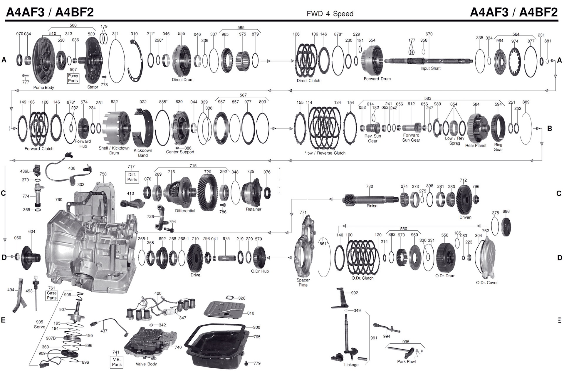 A4AF3 Transmission parts, repair guidelines, problems, manuals